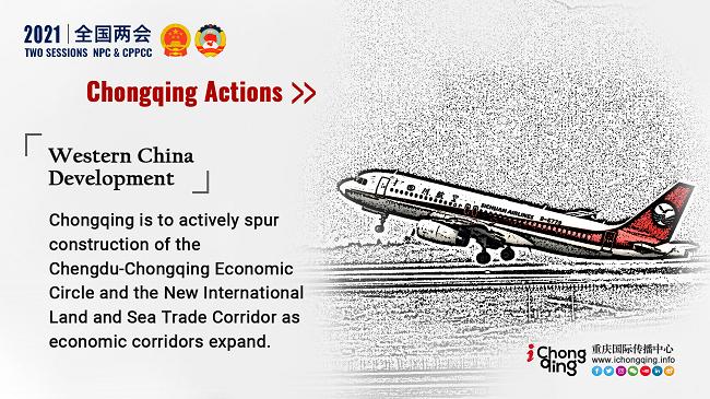 Chongqing Actions Keyword: Western China Development