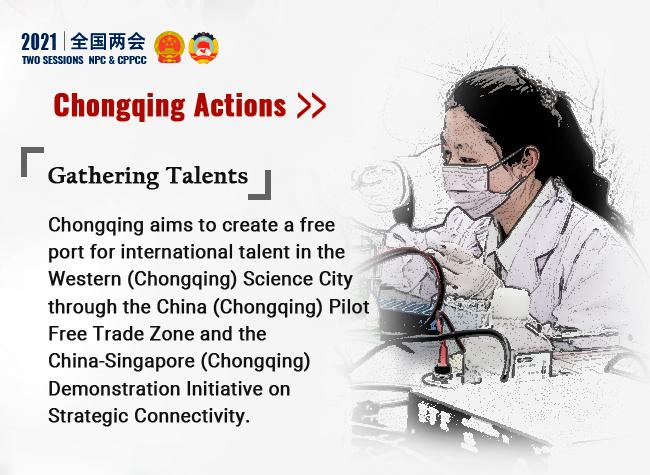 Chongqing Actions Keyword: Gathering Talents