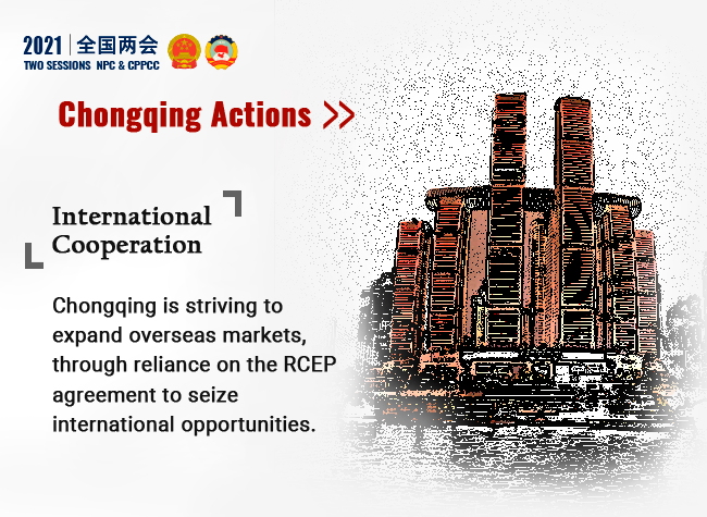 Chongqing Actions Keyword: International Cooperation