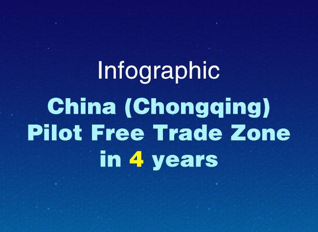 Infographic: China Chongqing Pilot Free Trade Zone in 4 years
